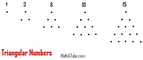 triangular number pattern