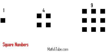 square-number pattern