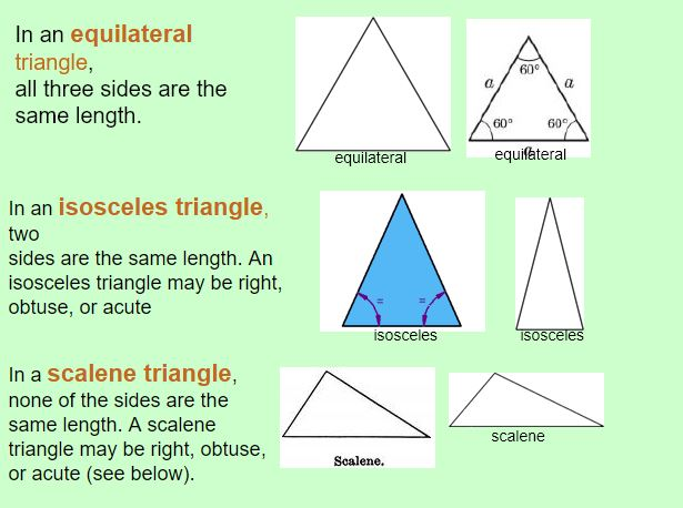 Types of Triangles by Length