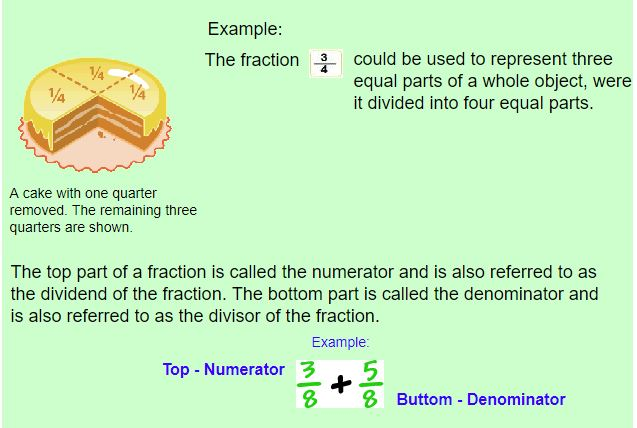 what is a fraction example