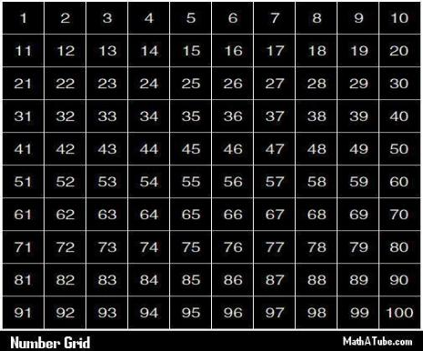 number grid to 100