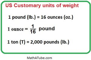 US Units of weight.jpg