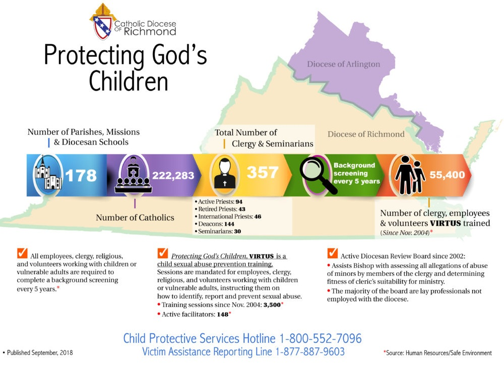 Protecting-Gods-Children-REVISED-II-01-1024x743.jpg