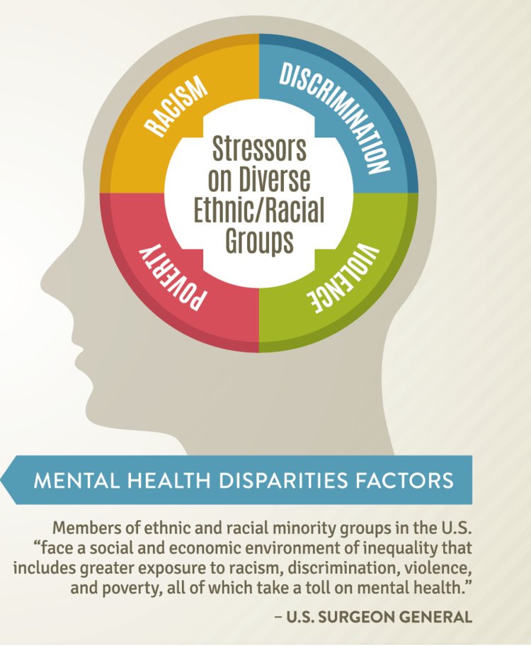 Source: American Psychiatric Association