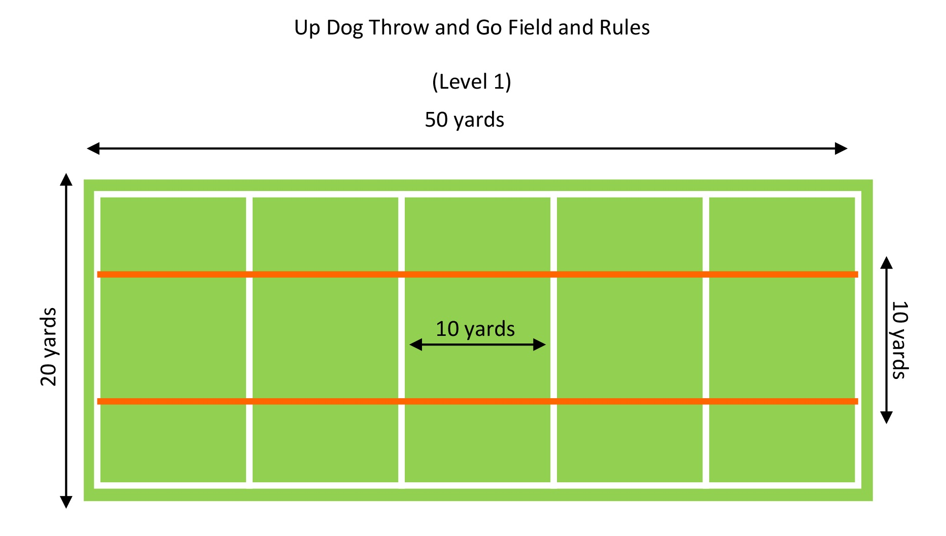 Up-Dog-Throw-and-Go-Field-and-Rules-Level-1-v-3.0-eff-June-2018+%281%29-1.jpg