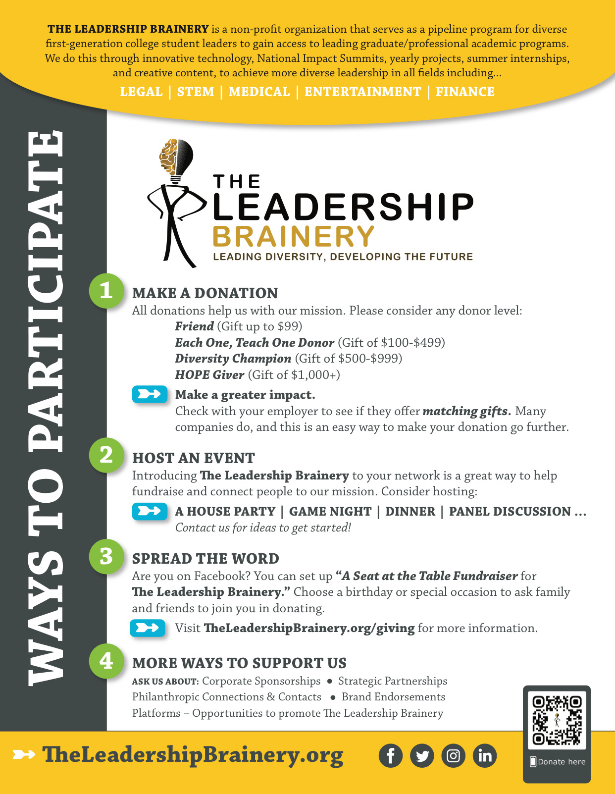 LB Ways to Participate .JPG