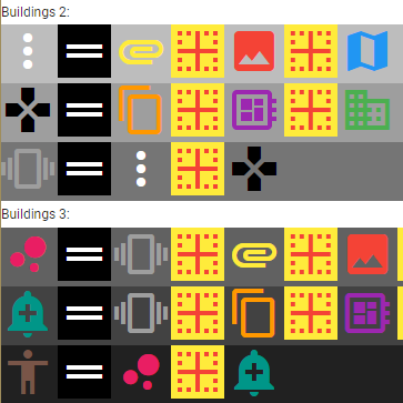 GAME - make given resources auto-produceself-sufficiencyA.I.