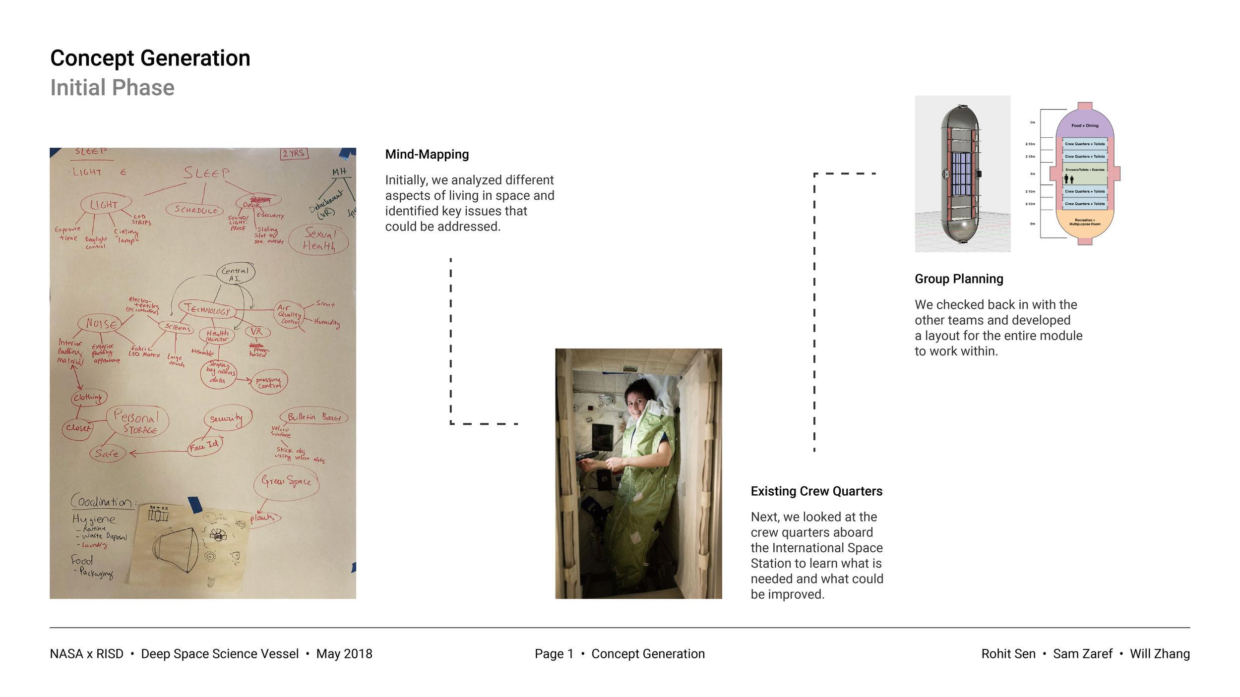 DSSV Process Slides-01.jpg