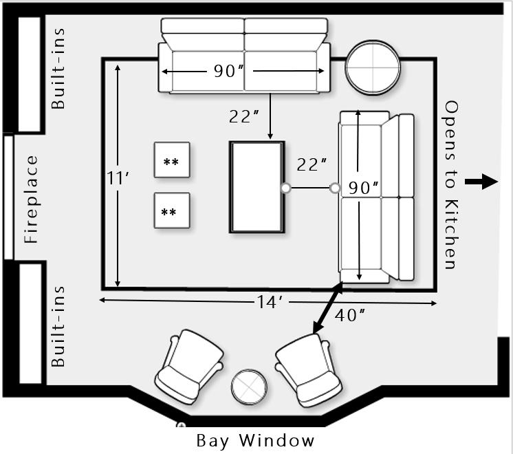 Floor planning diagram from Thomasville website