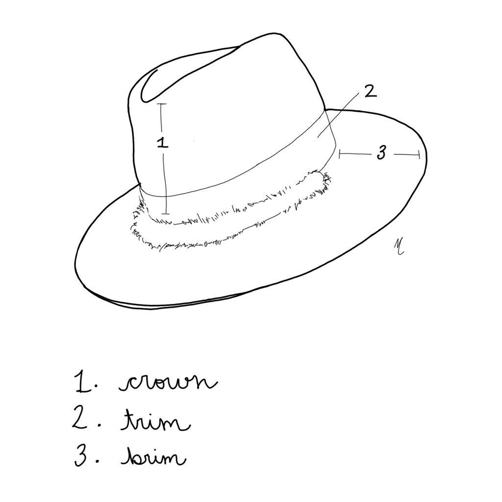 Hat parts