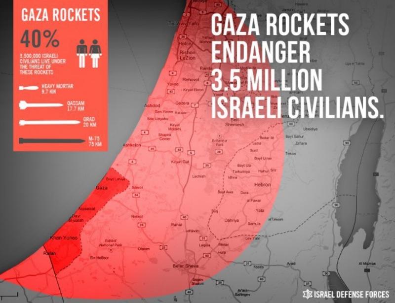 IDF hasbara (state propaganda)
