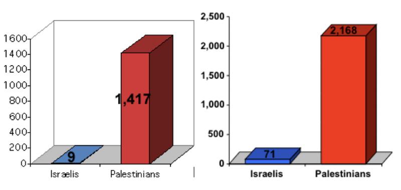 8-4-18 graph.png