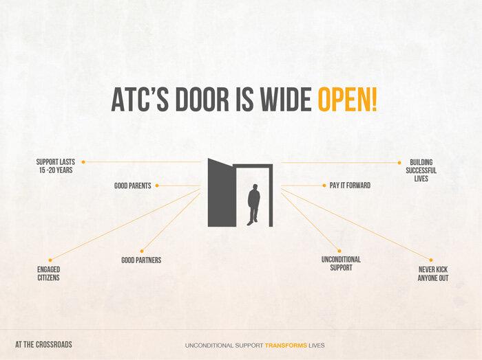ATC5.jpg