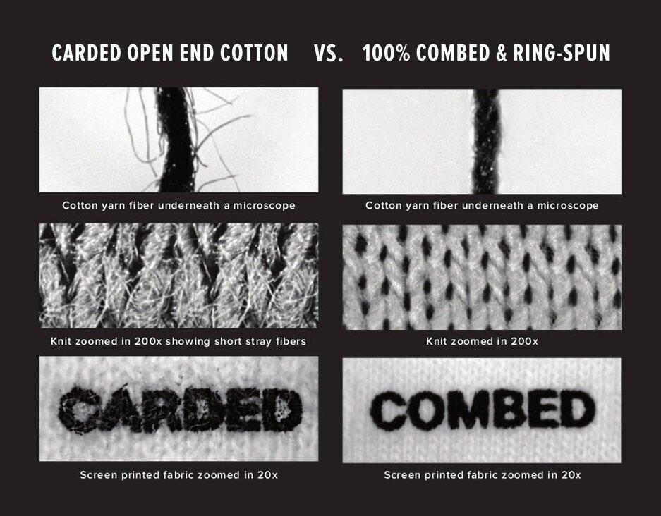 ringspun-vs-carded.jpg