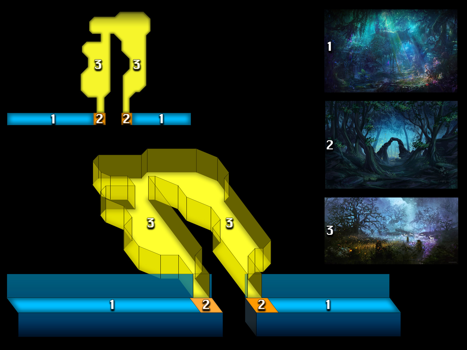 'Into The Forest' - Camera Demo -1) Blue:  Side Scrolling  2) Orange:  Transition  3) Yellow:  Third Person