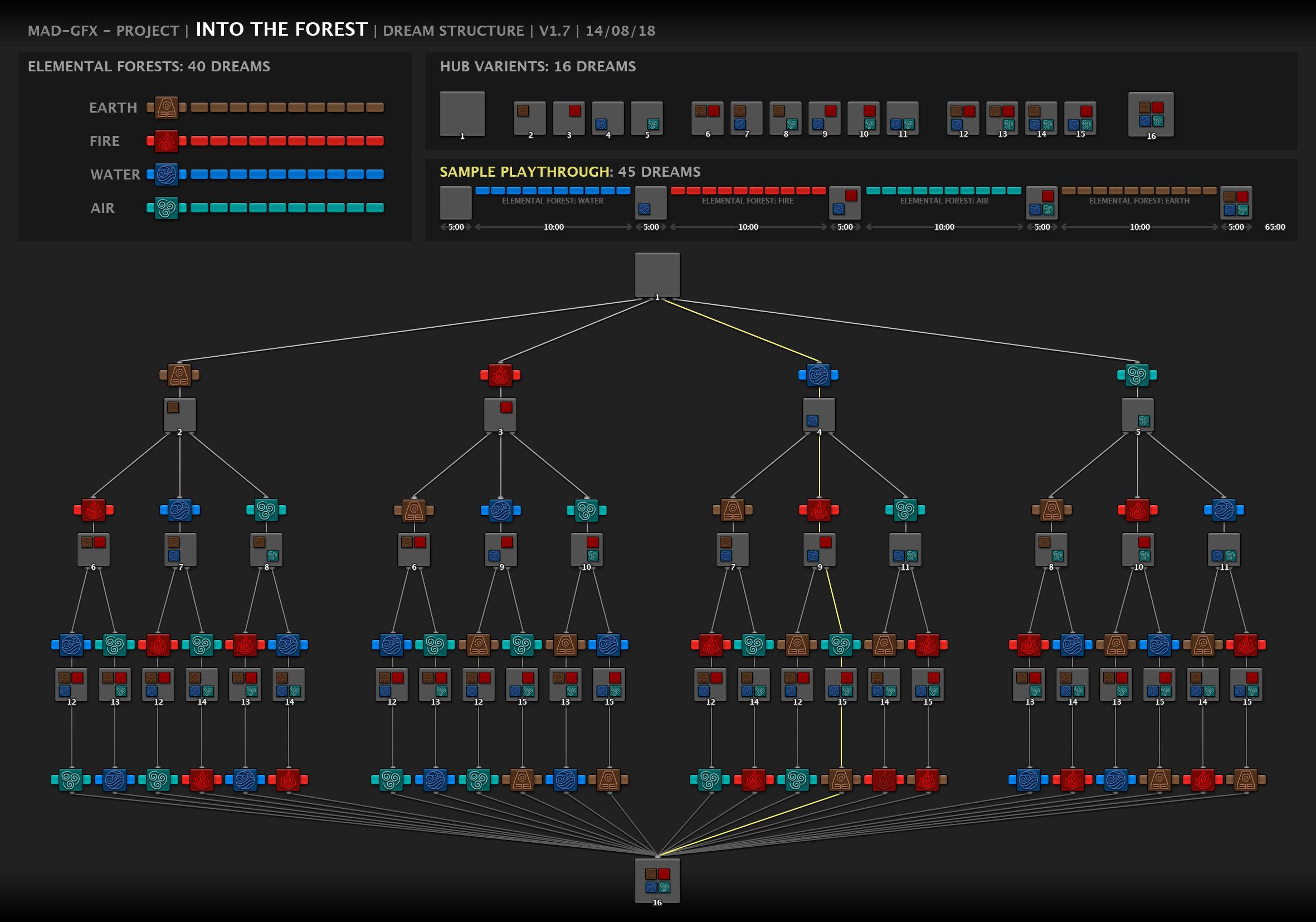 itf-dream-map-v1-7.jpg