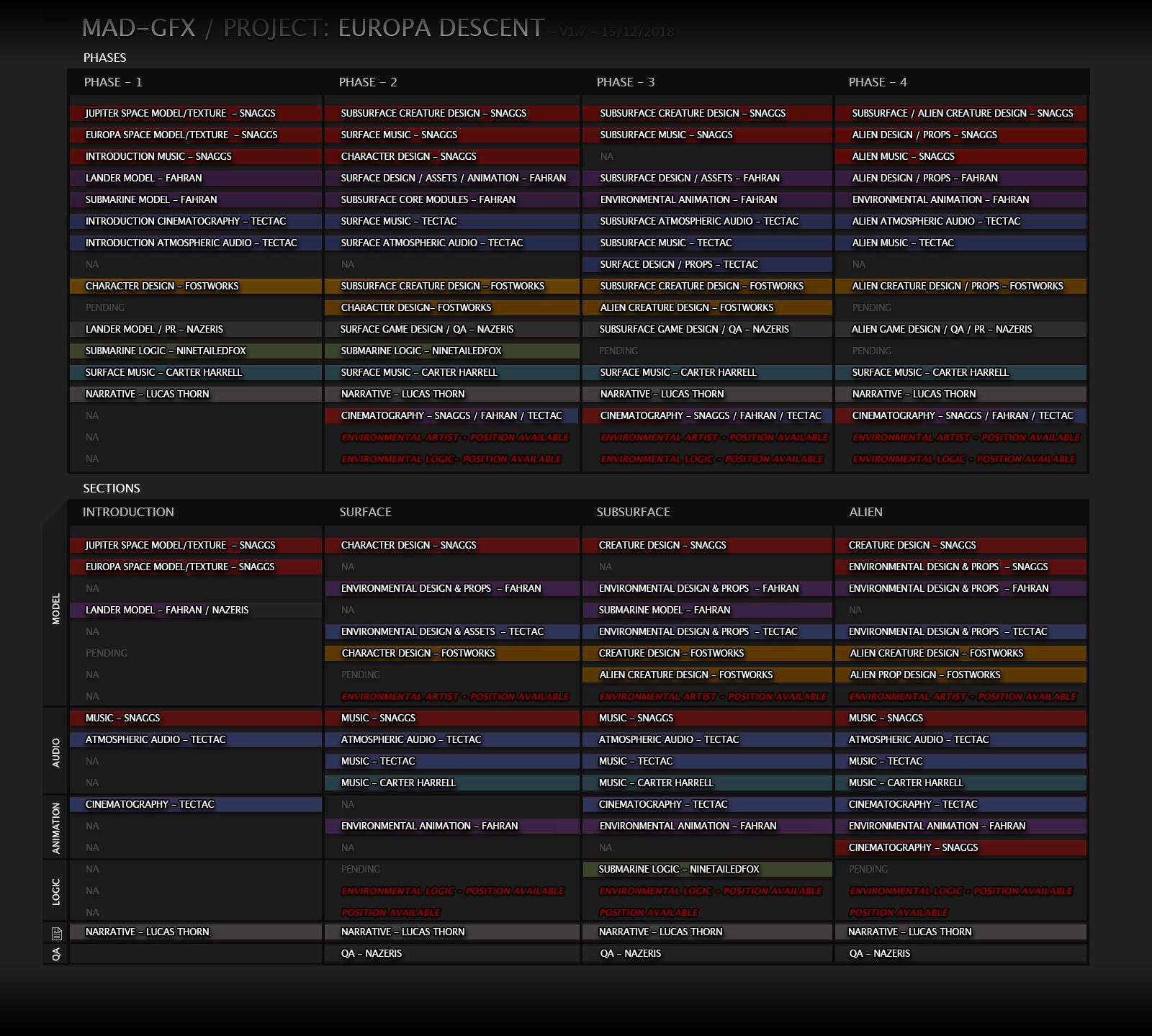 mad-gfx-ED-Timeline-v1-7c.jpg