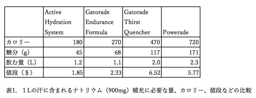 Worksheet in Active hydration-JP.jpg