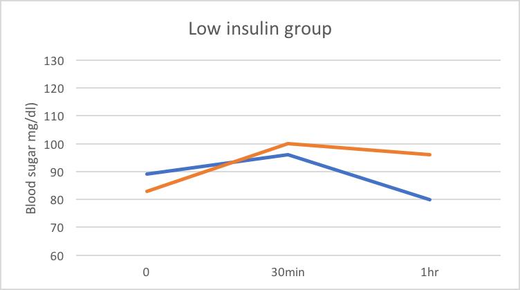 InsulinType.png