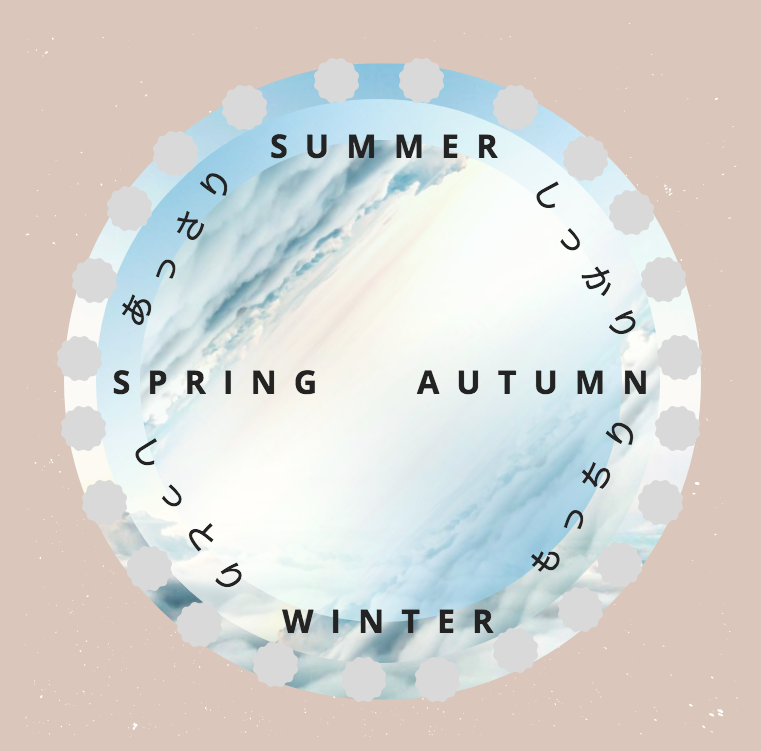 - KIKI MUSUBIは暦の二十四節気に合わせてお米の食感や味わいをセレクト。【春】 しっとり x あっさり【夏】 あっさり x しっかり【秋】 しっかり x もっちり【冬】 もっちり x しっとり