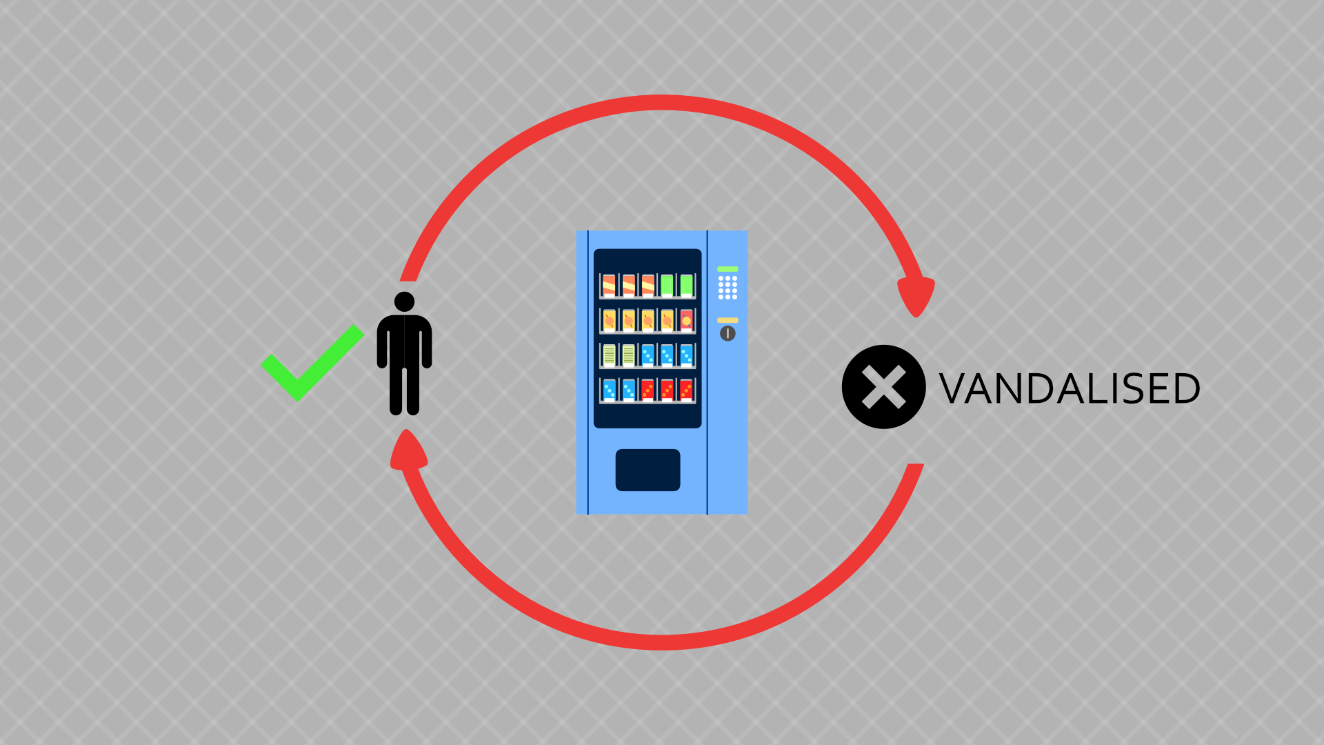 The cycle of vending machine convenience in Japan.