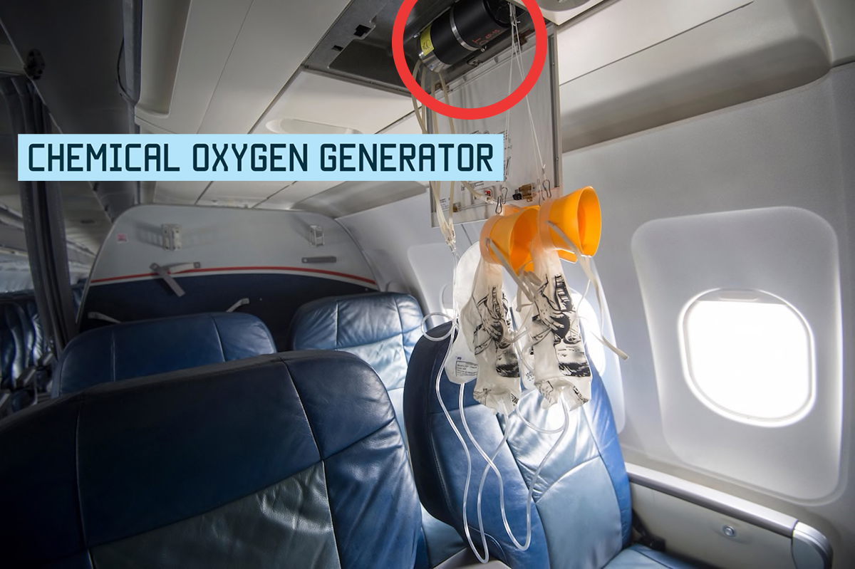 Chemical oxygen generator is located above every row of seat.