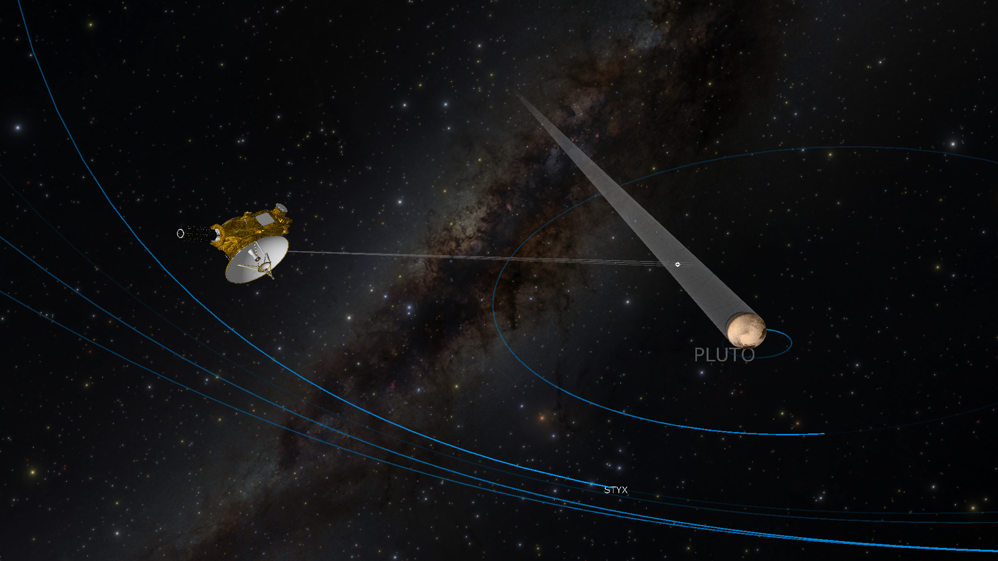 New Horizons' Encounter of the Pluto System