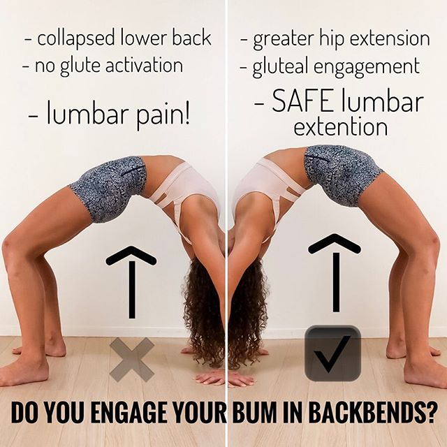 """How do you engage your glutes?  The ever asked question - to engage your glutes in a backbend or not... People consistently say different things but I'm for once going to argue adamantly in one way.  YES YOU DO.  And here is my reasoning.  You may not know but we actually have 3 glute muscles:  The Glute Maximus the Glute medius And the Glute minimus  The glutes create safe extension on the hip flexor with full pelvis stabilisation through the glute medius, allowing you to extend lumbar spine without compression or stress. """"But why does my lower back hurt when I engage my bum?"""" Simple answer?  You're doing it wrong.  We often mistakenly just engage our lower gluteal muscles - Glute Max - which simply extends the hips and slightly externally rotates the hips.  Without the engagement of the upper glutes you don't have the added stabilisation of the pelvis and the internal rotation of the hips to stop the lower back collapsing.  You can use the idea of a slight thrust of the hips forward with a squeezing action.  Place your fingers on your upper glutes to make sure they are fully turned on and working!  So basically engage your glutes - but in the RIGHT way.  4th slide shows  1. The full engagement of glutes and  2. Just the lower Glute engagement  If you have any questions please comment below!  And save this for future bum engagement referencing 🙏🏽 Swipe across for some guide explanations, a fun anatomy drawing of our bums (you want to see that) and also a brief and simple vocal explanation from me! . . . Welcoming in the unedited bum shots while Wearing @dharmabumsactive in all slides!"""