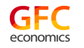 Built for Marketing Client GFC Economics logo