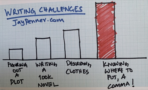 Jay Penner's Writing Challenge - Where to put the damn comma