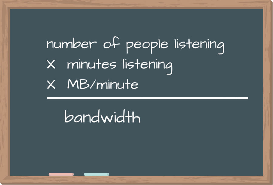 the number of people listening times minutes listening times MB/minute.