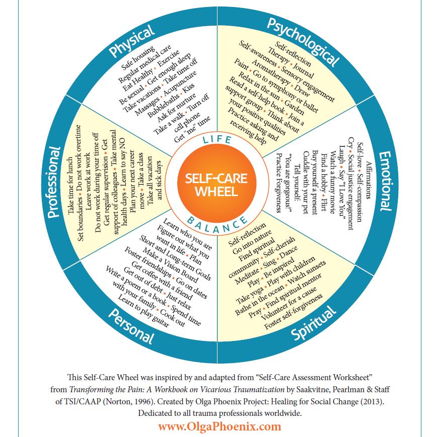 Self Care Wheel.png