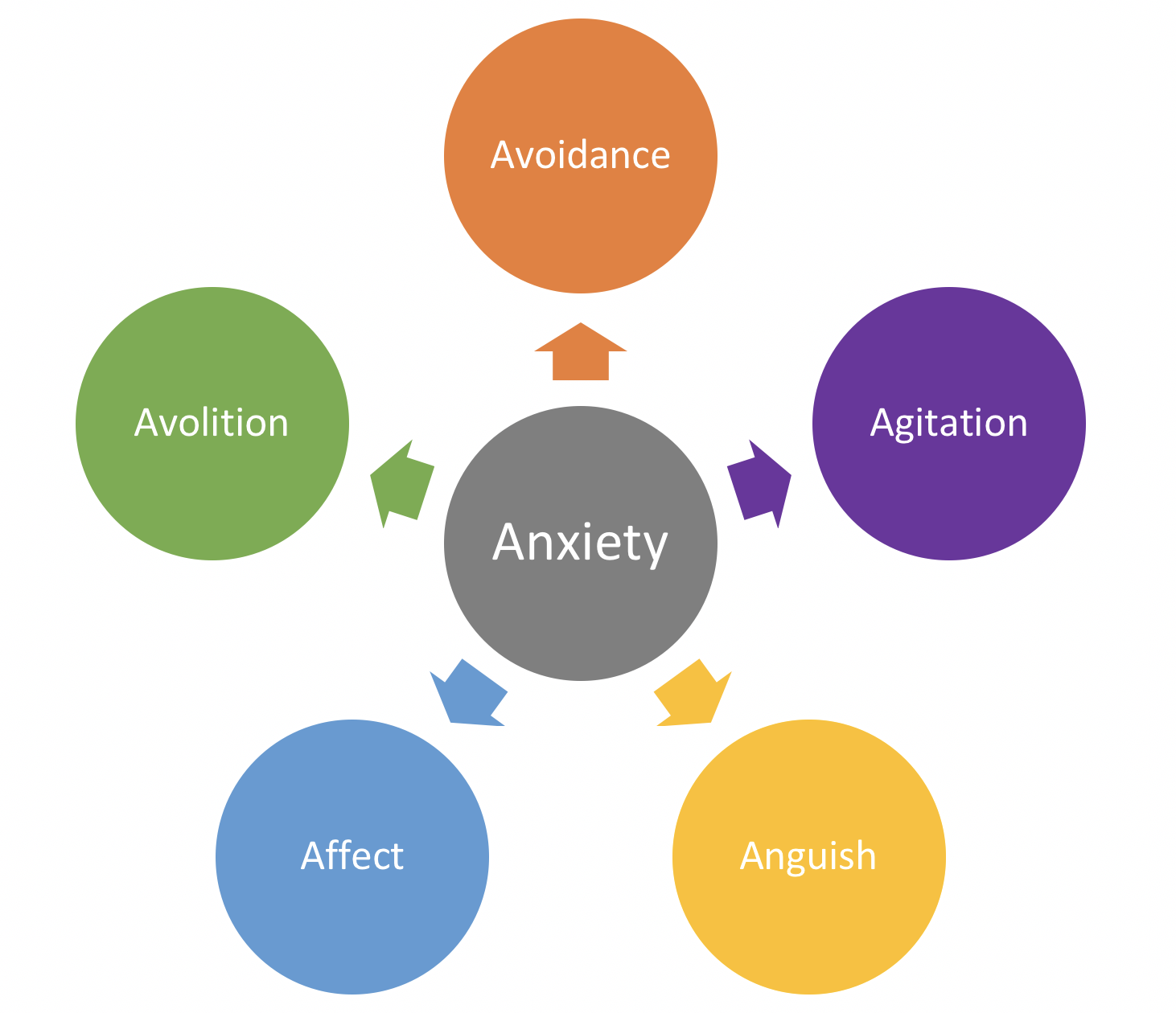 Therapy for childhood anxiety, Newport Beach California, child psychologist