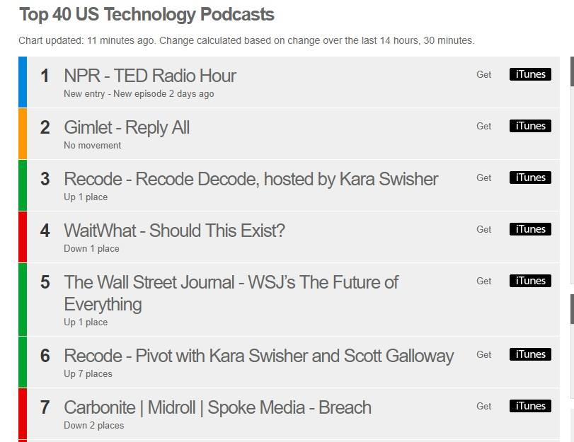 breach podcast top 10.jpg