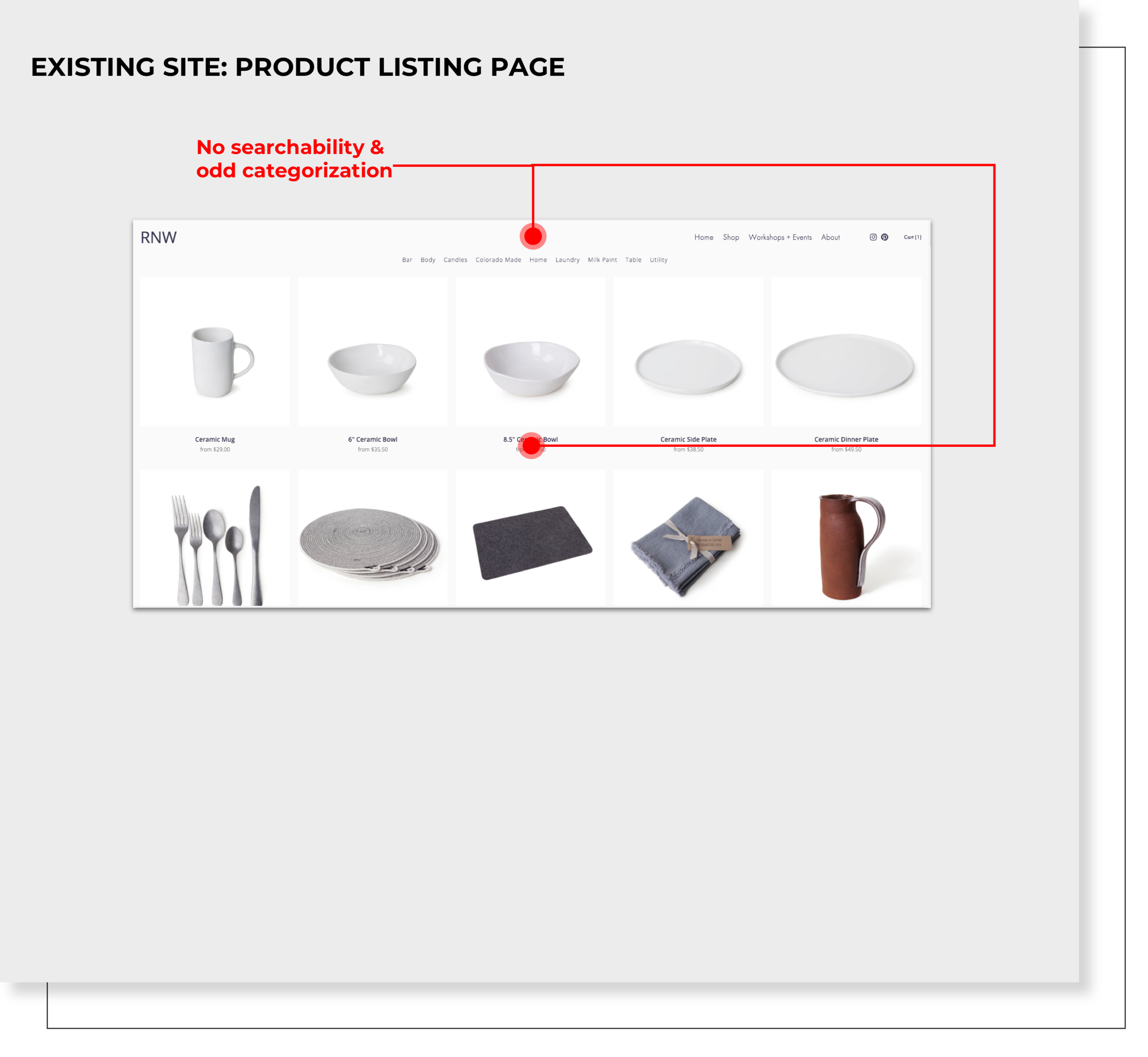 RNW Home Heuristic Observation Products.png