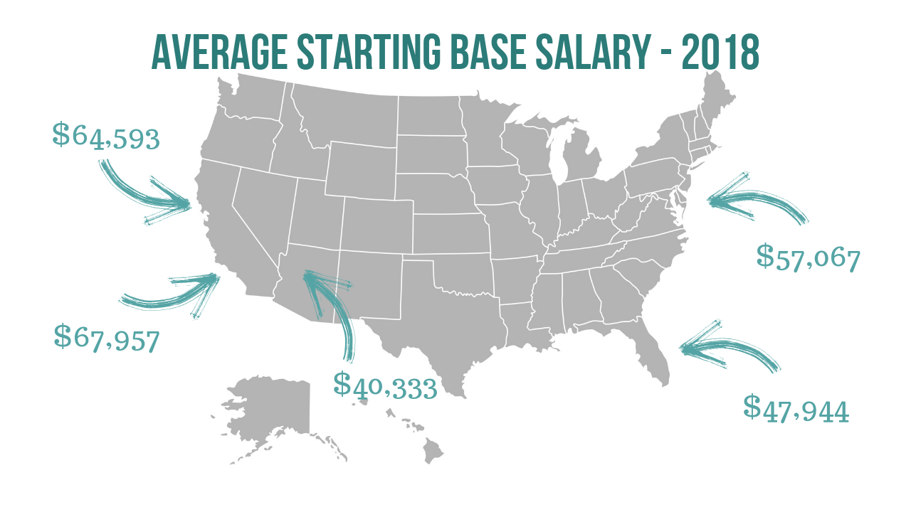 Average REA Salary_.png