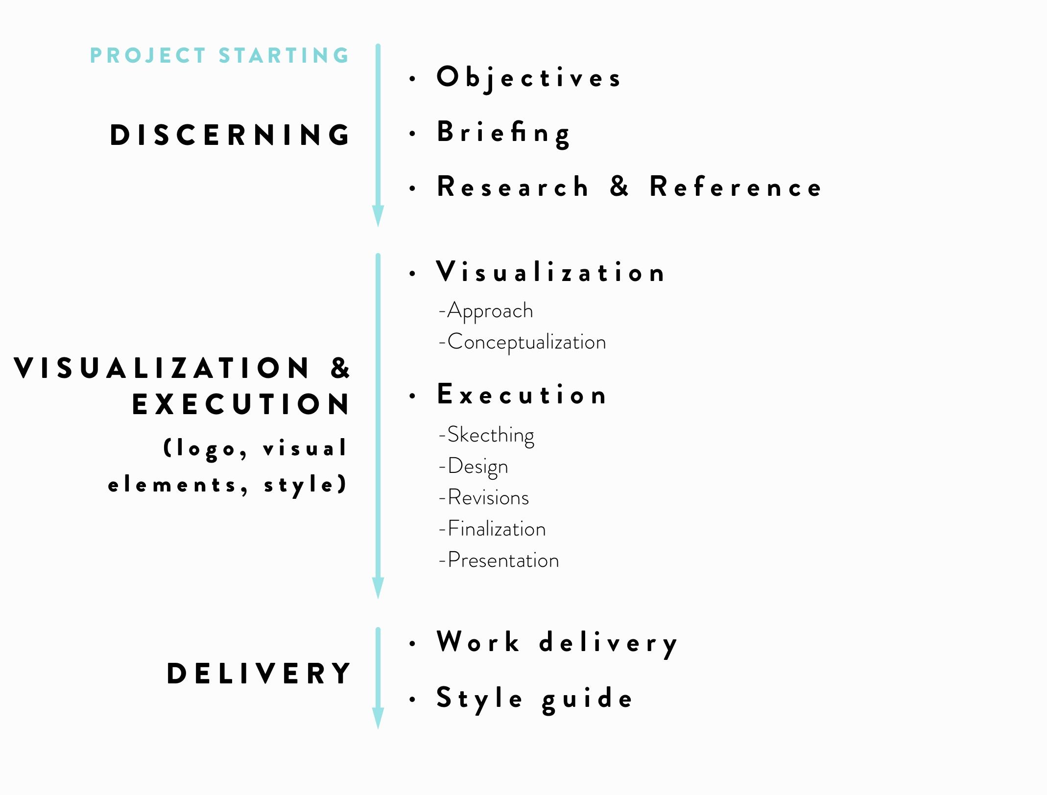 methodology2.jpg