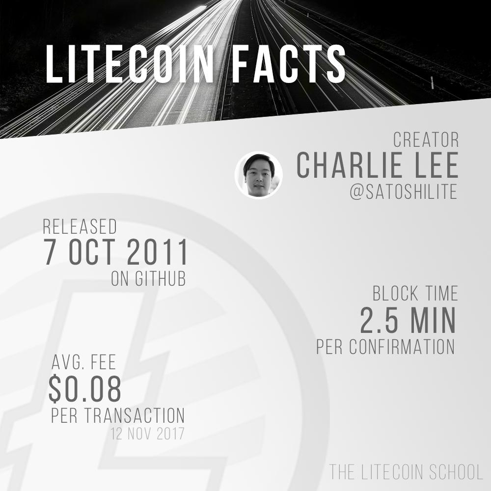 Litecoin Facts