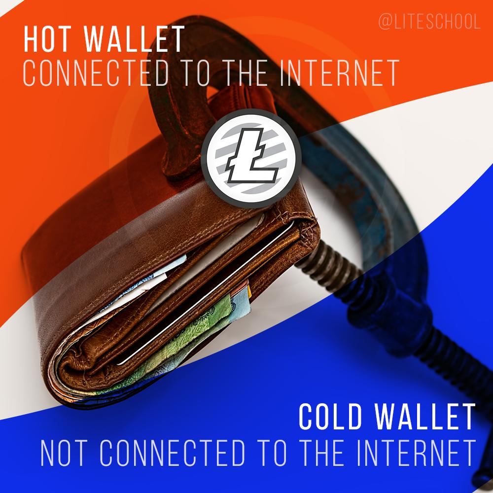 Hot vs. Cold Wallets