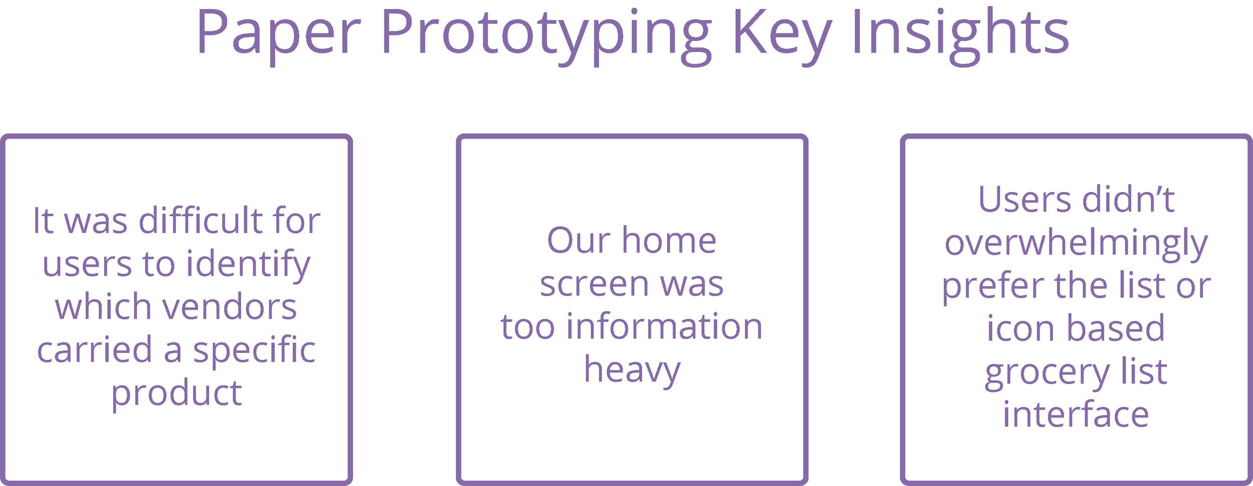 Key Insights.png
