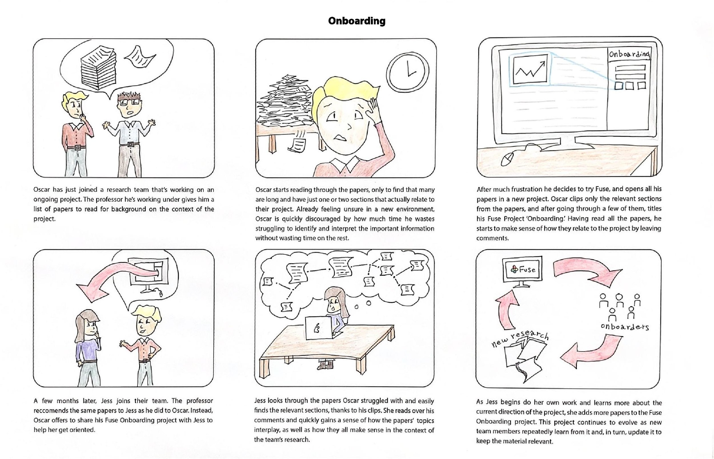 Onboarder Motivated Onboarding -page-001.jpg