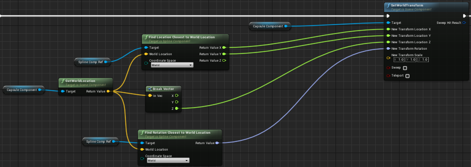 Fig 5 -  On EventTick the players location will be updated to the nearest point along the selected spline