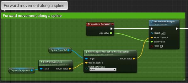 Fig 7 -  Horizontal movement along a spline using an InputAxis