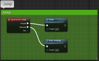 Fig 10 -  InputAction Jump blueprint