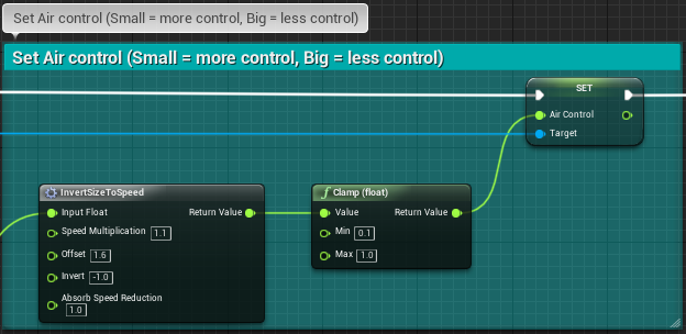 Fig 32 -  Blueprint controlling the players air control depending on the size of the player