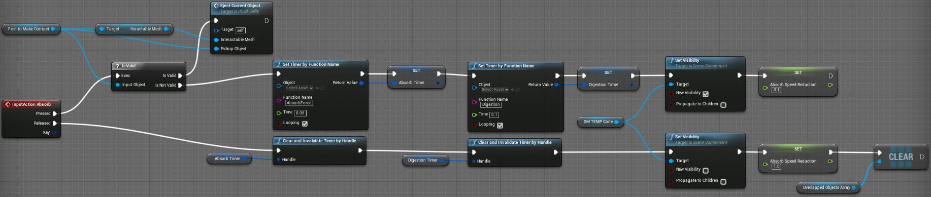 Fig 37 -  Absorb input action blueprint
