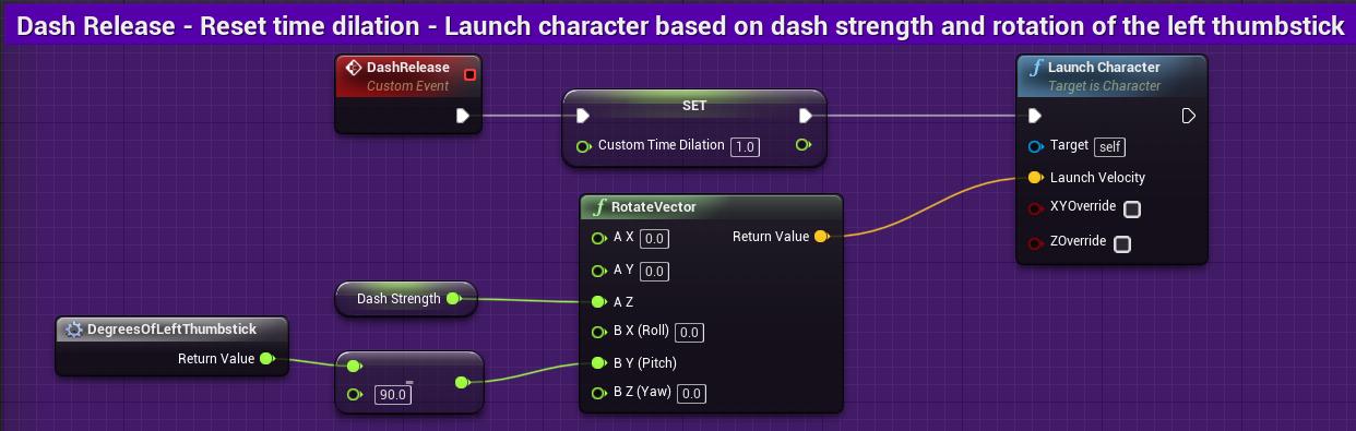 Fig 52 -  DashRelease custom event