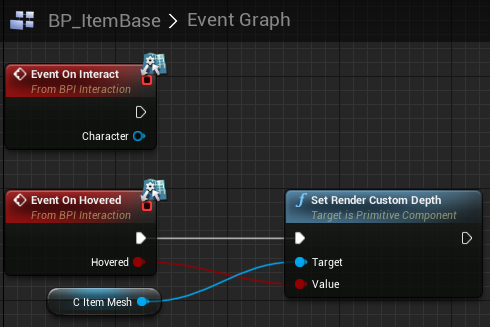 Fig 5 -  Event Graph for BP ItemBase