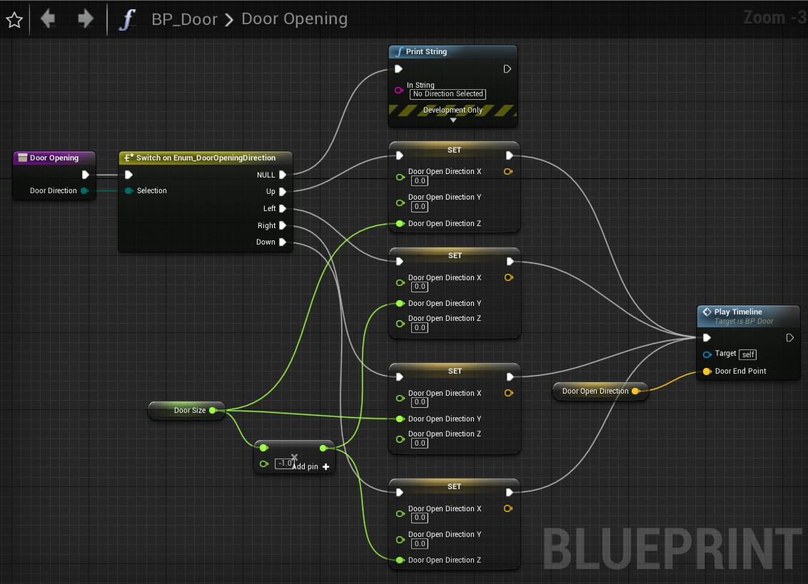 Fig 7 -  Door opening function using the door direction enumeration