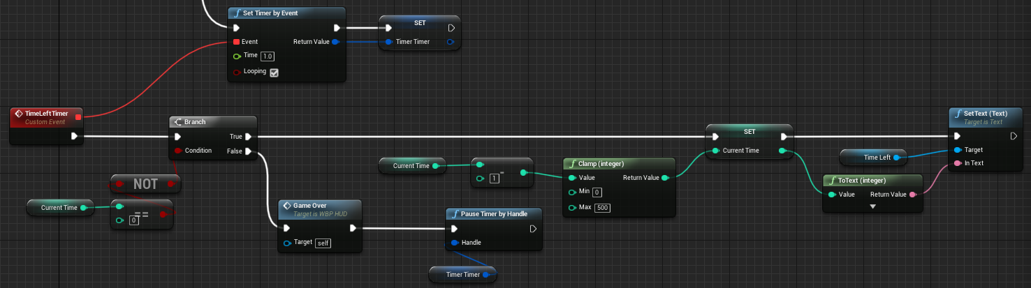 Fig 27 -  Time left event that controls the time HUD element